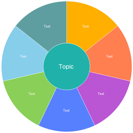 Describing Wheel Template