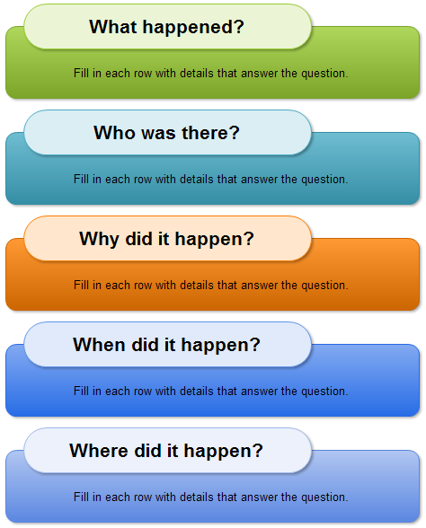 question and answer templates