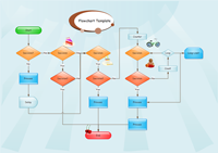 flow chart definition - Concept Of Flow Chart