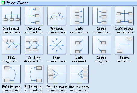 Frame Shapes in the Organizational Chart Category