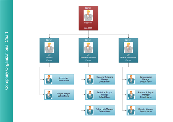 simple organizational chart template