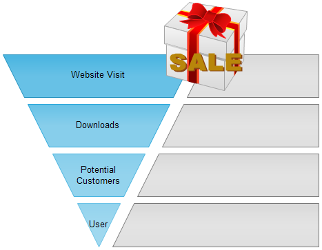 example for sales funnel