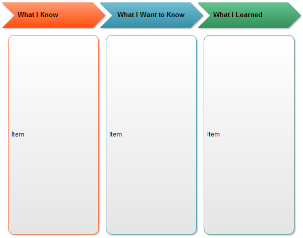 Kwlchart on blank flowchart templates for word