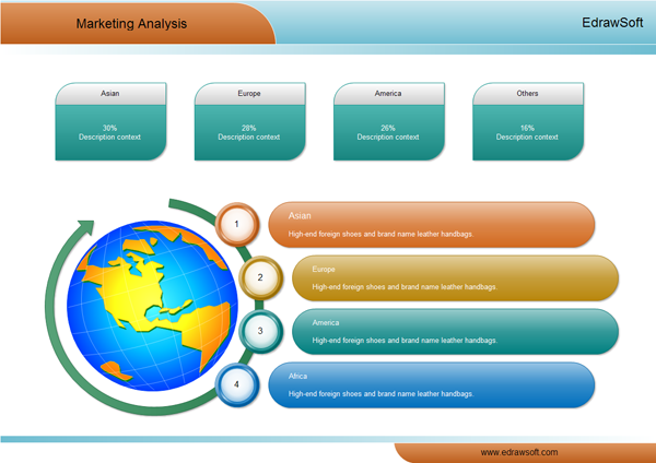 marketing analysis diagram