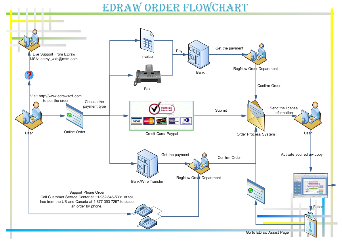 cash flow diagram maker