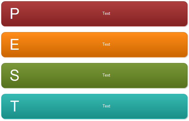 PEST-Diagramm - Prozess-Stil