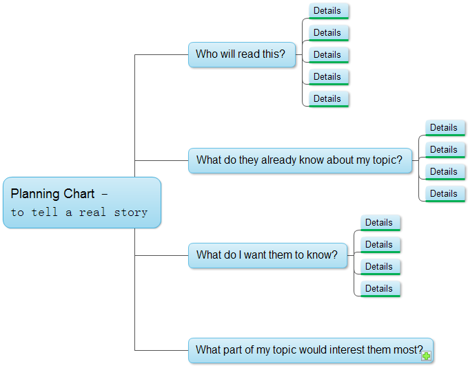 Planning chart template accmission Image collections