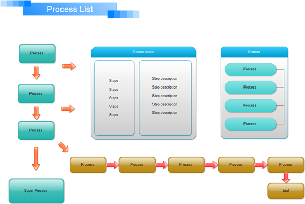 Business process diagram software create process diagram rapidly we present an example process list below showing the software service cross function process flowcharts among the different departments ccuart Images
