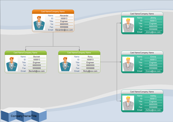 sales organizational chart - Org Charting Software