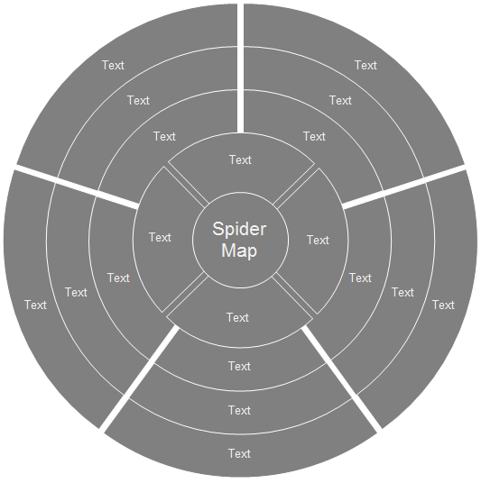 spider diagram free templates and examples download