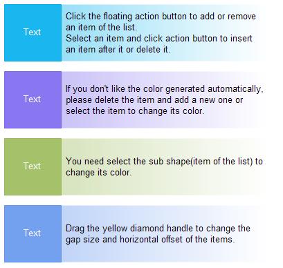 Step List Chart