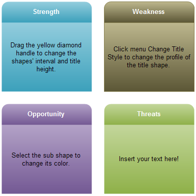 Amazing Sample Frayer Model Templates to Download