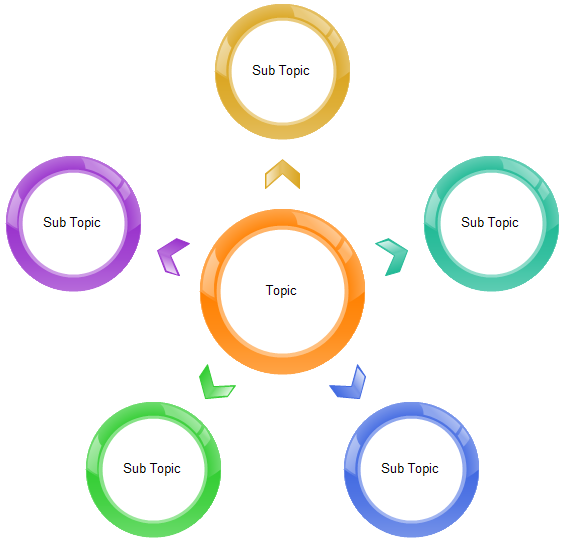 Web / Cluster Diagram - Cycle Style