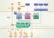 Beispiele der Business-Grafiken - Business Process Diagramme