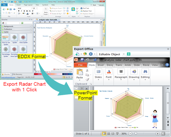 Export Radar Chart as PowerPoint File