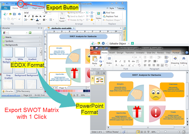 Export SWOT Matrx as PowerPoint File