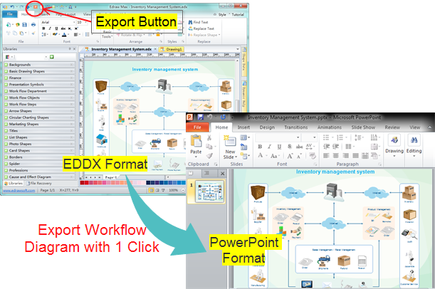 Export Workflow Diagram as PPT