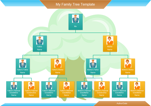 Add Photo in Family Tree Template