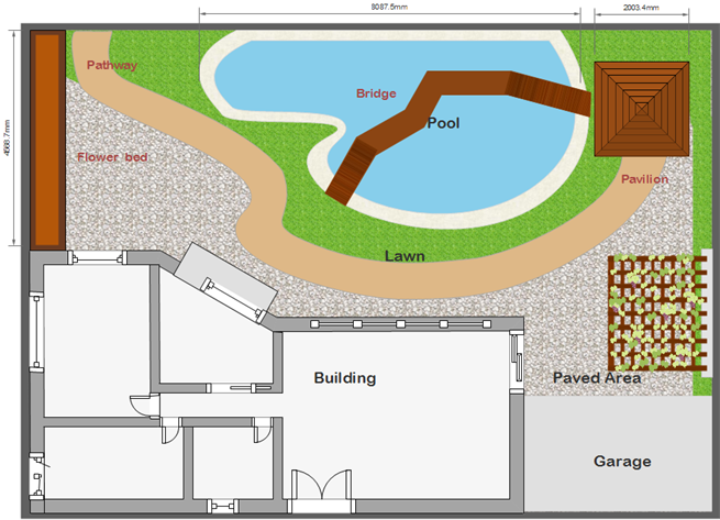 How to draw a landscape plan add features malvernweather Image collections