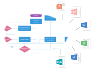 flowchart share and collaborate