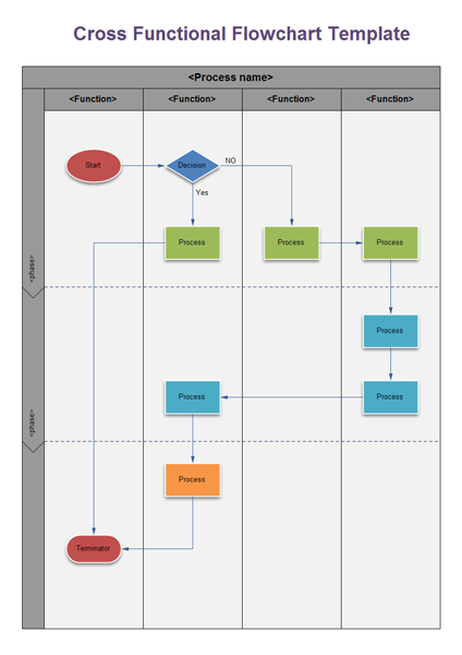 Verctical Cross Functional Flowchart Template