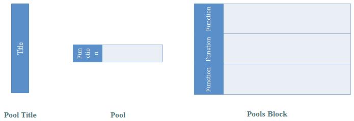 BPMN Pool Symbols