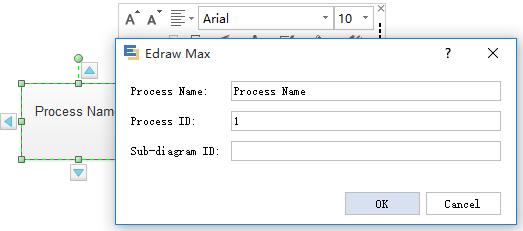 Modifier la boîte de processus pour le diagramme IDEF