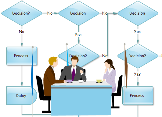 business flow chartbusiness flow chart optimization
