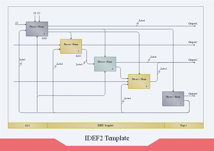 IDEF2 Diagram Example