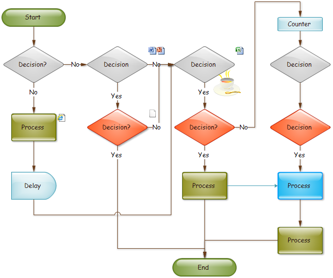 Tracking Diagram – Decision Flow Chart Template