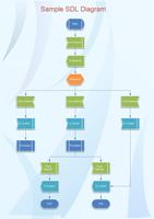 Diagramme SDL