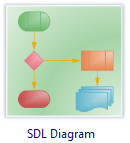 SDL Drawing Type