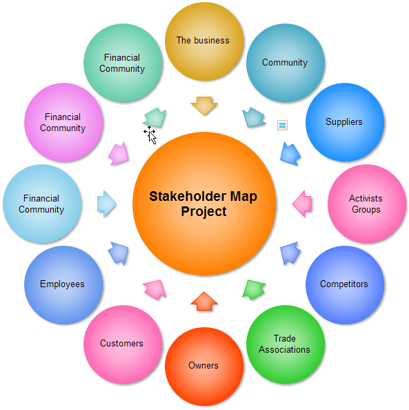 Basic Site Map Example: Related Keywords & Suggestions For Stakeholder Diagram