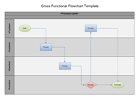 Cross-Functional Flowchart Horizontal