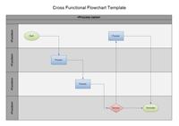 Diagramme de flux fonctionnel croisé