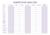 Competitive Analysis Example