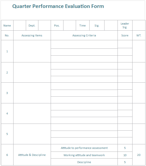 Quarter Performance Evaluation Form