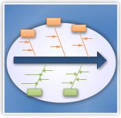 Orm Database