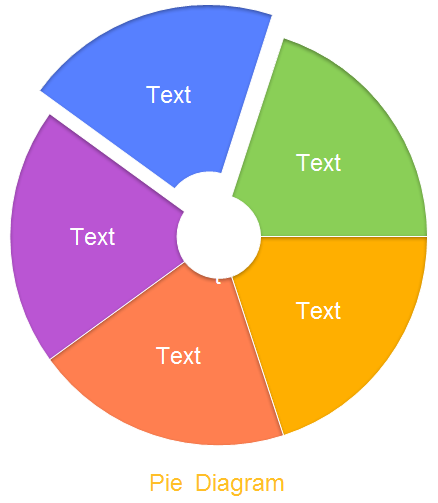 pie diagram examples templates rh edrawsoft com paragraphs what is pie chart diagrams