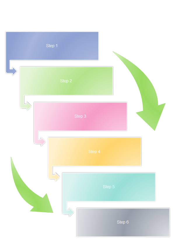 Process Examples Include Process Step Process Flow