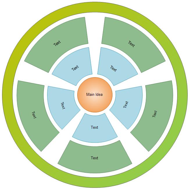 diagramme de cible