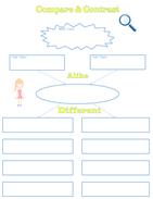 Allgemeine Arten von Grafik-Organizer und Vorlagen