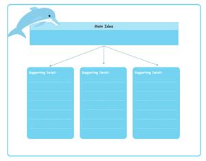 Dolphin Main Idea Organizer