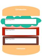 Hamburger Writing Model