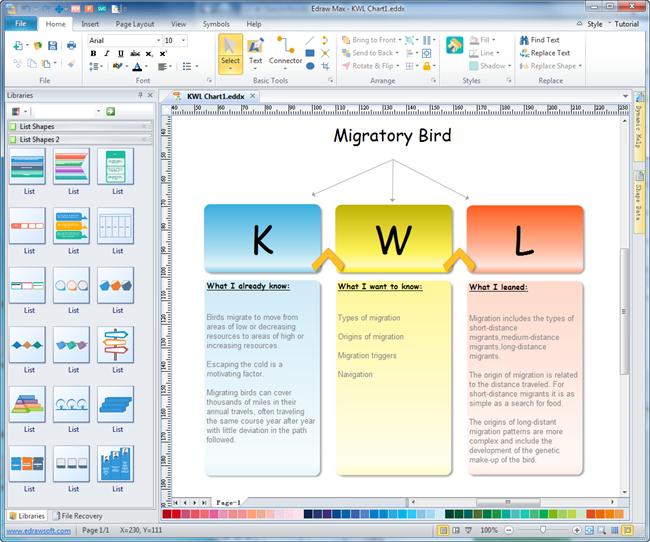 Kwl Strategy