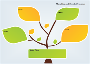 main idea and details graphic organizer templates printable