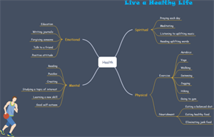 Mind Map Examples And Templates Healthy Lifestyle