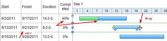 modifier la barre de planning dans un diagramme de Gantt