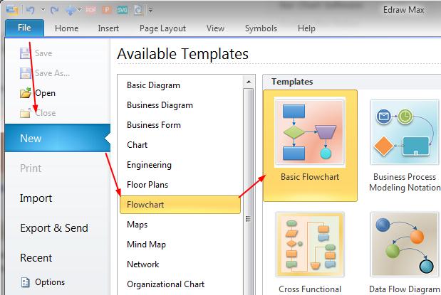 Come si usano Edraw Flowchart e Diagram Software