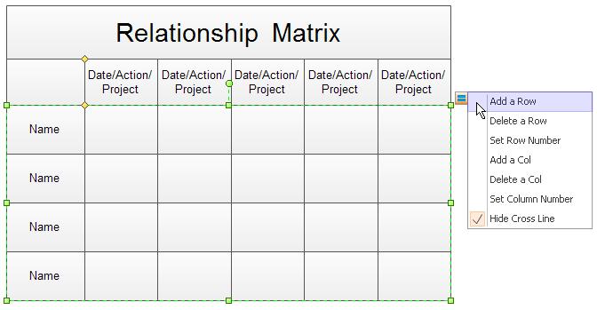 Relationship Matrix